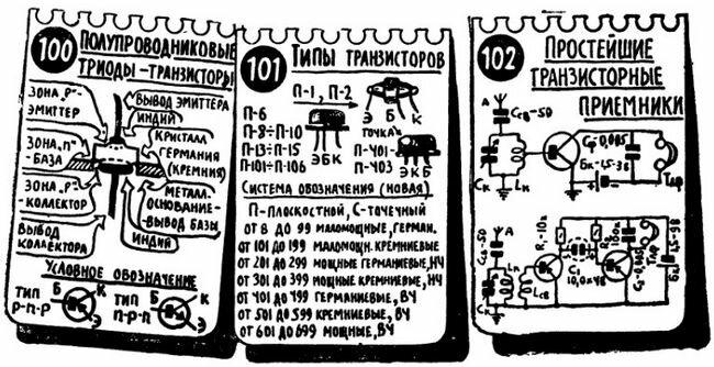 Транзисторы. Простейшие транзисторные приемники