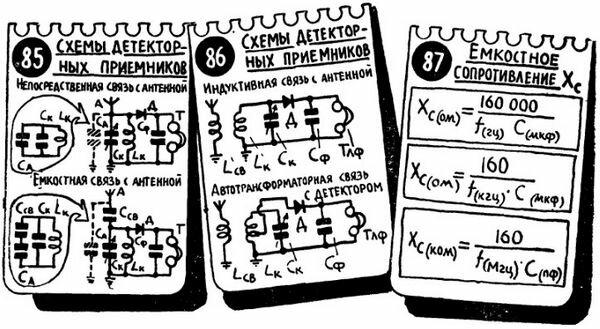 Схемы детекторных приемников. Емкостное сопротивление