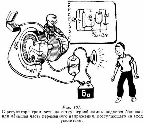 Регулятор громкости