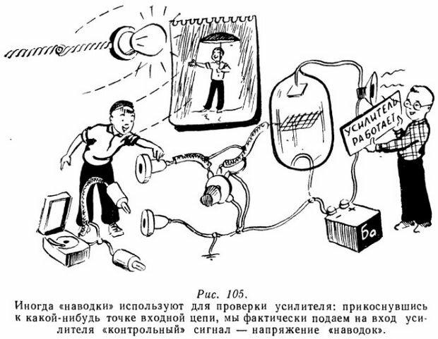 Практическая схема УНЧ.