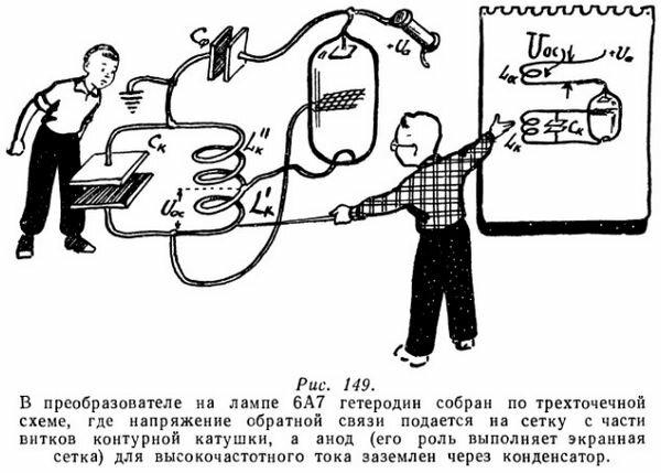 Упрощенная схема гетеродина