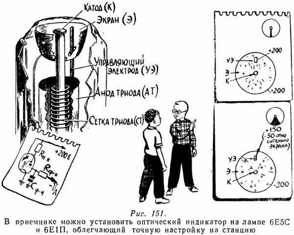 Оптический индикатор на лампе