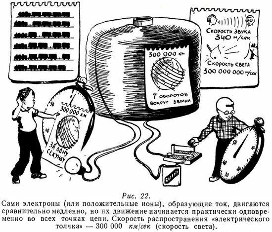 Как течёт ток в электрической цепи