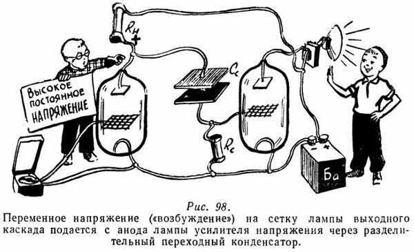 Разделительный переходный конденсатор