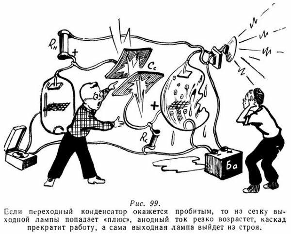 Пробой переходного конденсатора